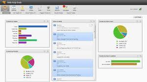 Service Desk Level 1 Web Help Desk Kenson Solarwinds Training Network Management
