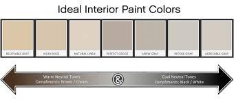 dunn edwards announces paint color trends for 2016 factory paint