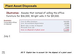 Cost Of Office Furniture by Slide 11 1 Long Lived Assets Long Lived Assets Slide 11 2 Plant