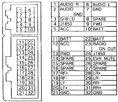 1996 dodge stratus stereo wiring diagram wiring diagram and