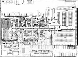 100 catering kitchen layout design al halabi kitchen