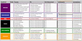 Operations Playbook Template how to create a small business operations manual equilibria inc