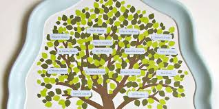 family tree crafts family diy projects