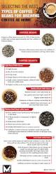 How To Grind Coffee Without A Coffee Grinder Best 25 Coffee Beans Ideas On Pinterest Coffee Espresso And