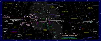 Venus Map The Position Of Venus In The Night Sky 2011 2012 Evening Apparition