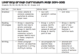 Writing Maps Why You Need Curriculum Maps The Autism Helper