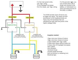 simple headlight wiring diagram wiring diagram and schematic