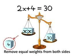 uttar pradesh board class 7 maths introduction to simple