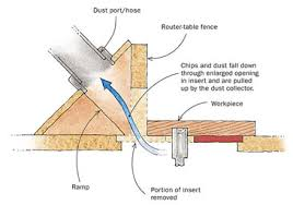 Fine Woodworking Router Reviews by Ramp Up Your Router Table Dust Collection Fine Woodworking Tip