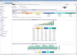 nginx access log analyzer lighttpd install and configure awstats software log analyzer nixcraft