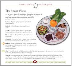 what goes on a seder plate for passover israeli wines banned from voice for peace seder the mike