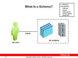 hr schema tables data less07 schema