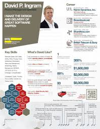 Resume Sample Product Manager by Business Infographics Now Here U0027s A Bad Infographic Resume
