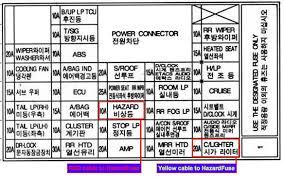 hyundai santa fe fuse diagram hyundai santa fe alarm led scanner modification