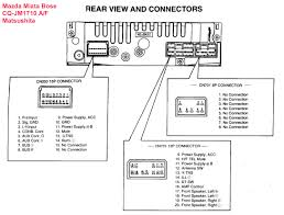 wiring diagrams sony car stereo adapter fine radio diagram