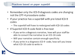 Icd 9 Conversion Table Icd 10 Is Coming Ready Or Not Dr Thomas Ayoub Norwalk Hospital