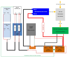 solar panel wiring diagram wiring diagram simonand