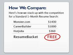 Career Builder Resume Writing Services My Assignment Needs In 24 Hours Utsc Resume Blitz Cheap Cover