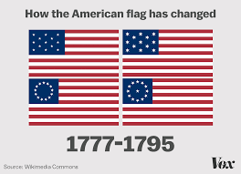 State Flag Of Alaska For Flag Day Watch How Much The American Flag Has Changed Vox