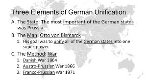 German States Map by Bellwork Review What Is Unification Ppt Download