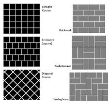 diydiva com diagonal vs tile search decor