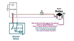 how to do the bosch relay mod the subaru svx world network