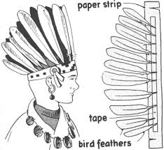 a american indian headdress hat and