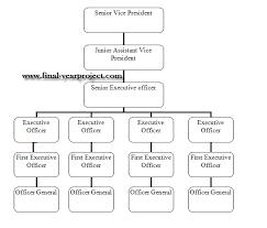 Dissertation structure uk   dgereport    web fc  com Dissertation structure uk