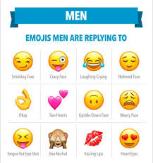 happy dance emoji these are the emojis men and women like best in flirty text