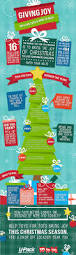 62 best toys for tots images on pinterest toys for tots