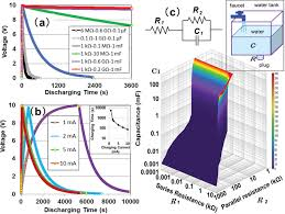 can capacitors in electrical circuits provide large scale energy