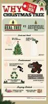 16 best feliz navidad images on pinterest haha facebook and html
