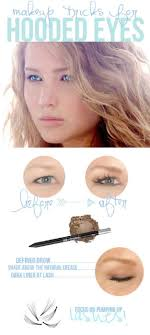 the 25 best ideas about deep set eyes on deep set eyes makeup best makeup for contouring and best makeup