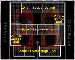 car garage organization plans layout ideas