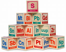 Periodic Table Project Ideas 8 Creative Periodic Tables Mental Floss