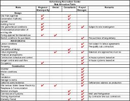 Construction Punch List Template Excel Construction Punch List Thebridgesummit Co