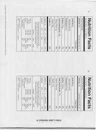 Nutrition Facts Label Worksheet Consumerism Food Labeling