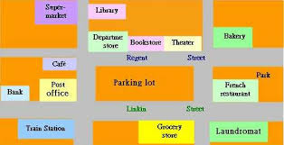 prepositions of direction exercise 1