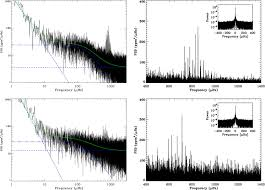 solar like oscillations in kic 11395018 and kic 11234888 from 8