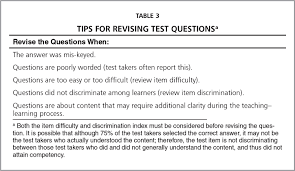 using structured option test questions to assess competency
