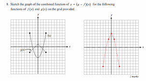 proof verification sketch the graph of the combined function of