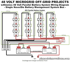 Off Grid Floor Plans Alternate Renewable Energy Off Grid Solar Power 48 Volt