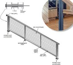 Handrail Construction Detail Metal Cable Railing Framework Ultra Tec Cable Railing