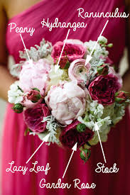 pink bouquet shades of pink bridesmaid bouquet breakdown fiftyflowers the