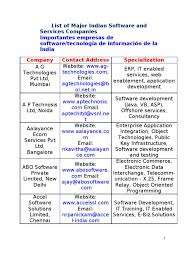 list of software companies in india websites internet