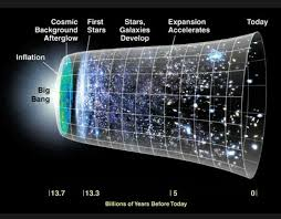 Travel Time To Work images What is inter dimensional time travel and how does it work quora