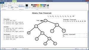 binary search tree traversal part 1 preorder inorder postorder