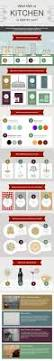 which style of kitchen is right for you infographic kitchens