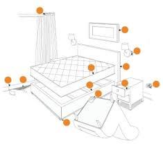cimici da materasso la cimice letto cimici da letto roma cimexstop