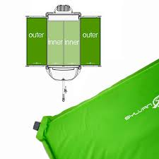 self inflating mattress outer large sylvansport